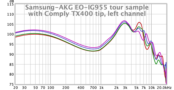 Samsung EO-IG955 tour sample with Comply TX400 tip L.png