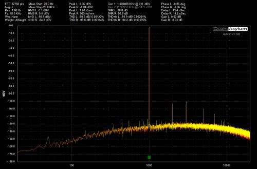 21 0 dBV Baseline - Burson FUN dBA.png