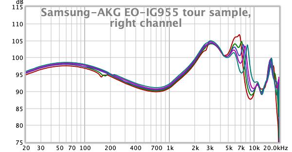 Samsung EO-IG955 tour sample R.png