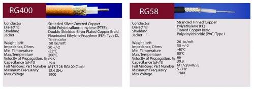 RG400-RG58.jpg