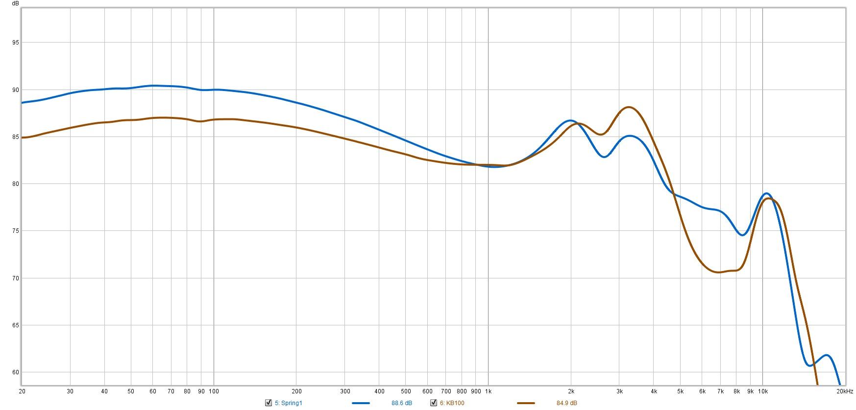 BQEYZ Spring1 vs KB100.jpg