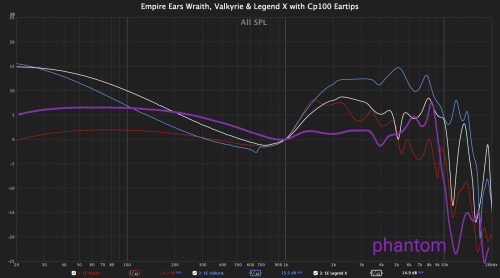 EE_IEM_comparison_frequency_graph.png