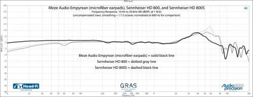 FR_Meze-Empyrean-microfiber_HD800S_HD800_normalize-600-Hz.jpg