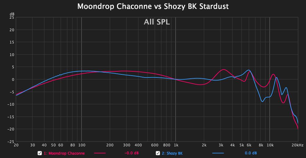 chaconne_vs_shozy_bk.png