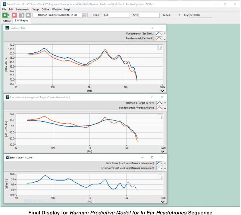 Final DIsplay for Harman Predictive Model for In Ear Headphones Sequence.png