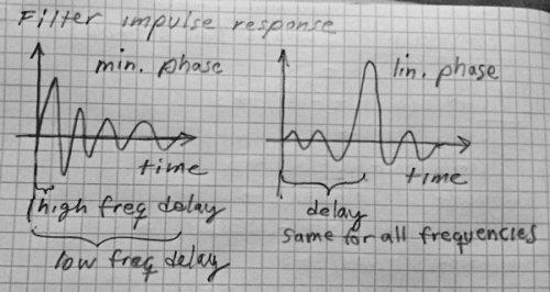 filter impulse response.jpg