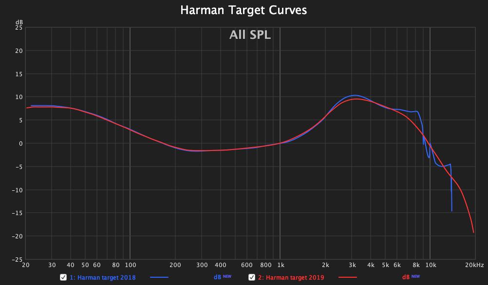 Harman_target.png