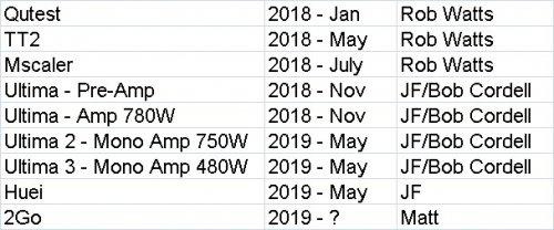 Release timeline.jpg