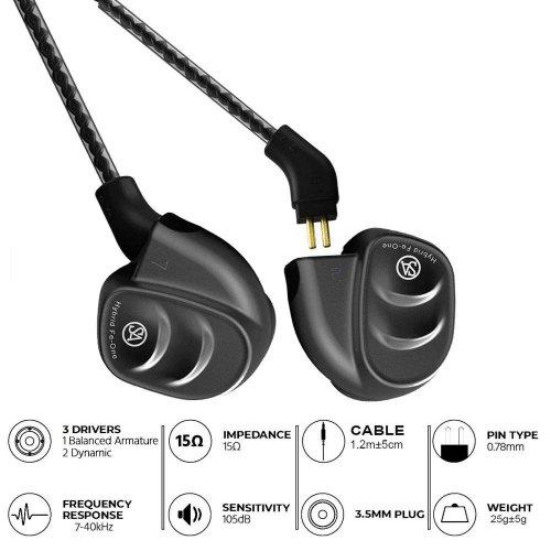 Signature Acoustics Raven Triple-Driver Hybrid Modular Hi-Fi Audiophile Earphone