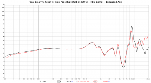 Focal Clear vs Clear with Elex Pads - 300Hz - HEQ Comp.png