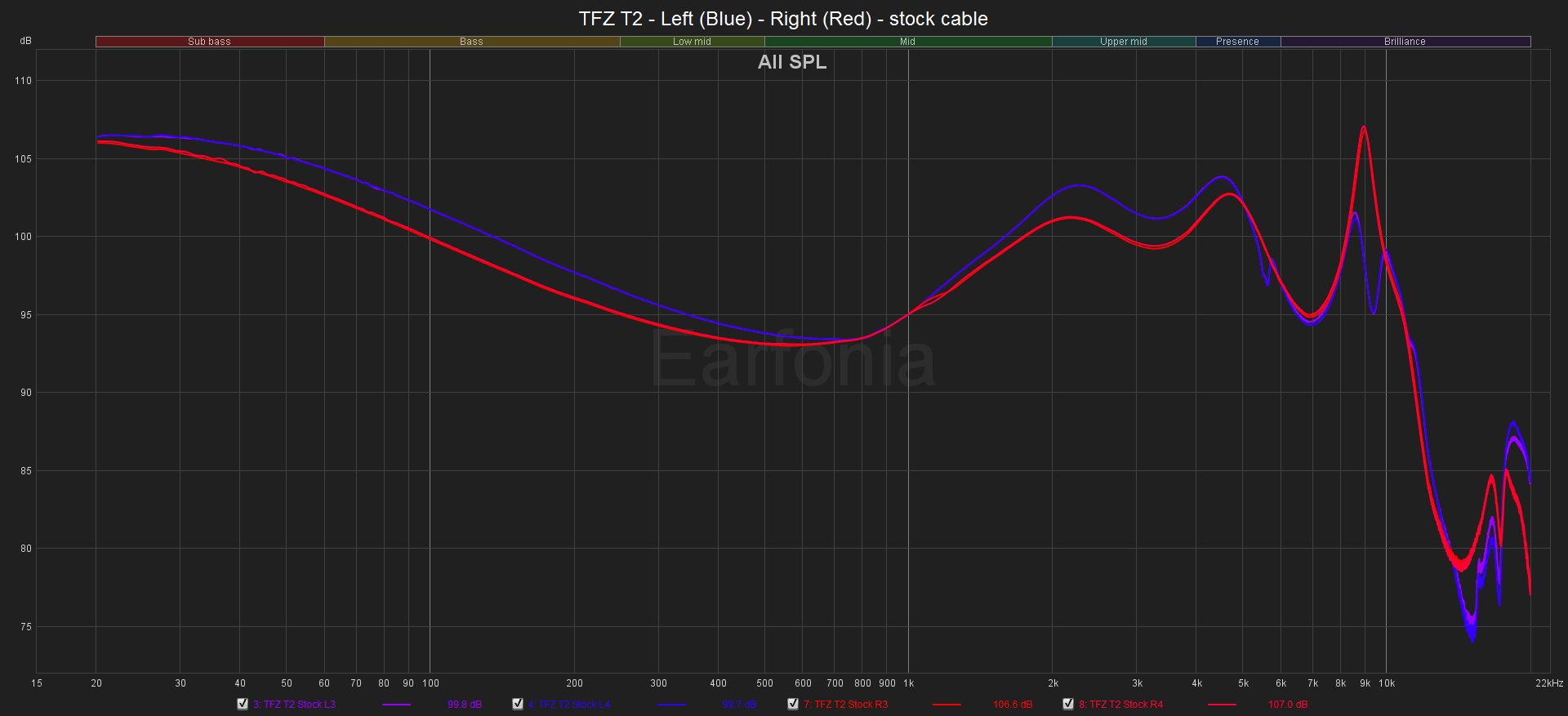 TFZ T2 - Left (Blue) - Right (Red) - stock cable.png