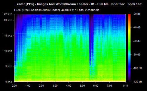 Dream Theater - 01 - Pull Me Under.flac.png