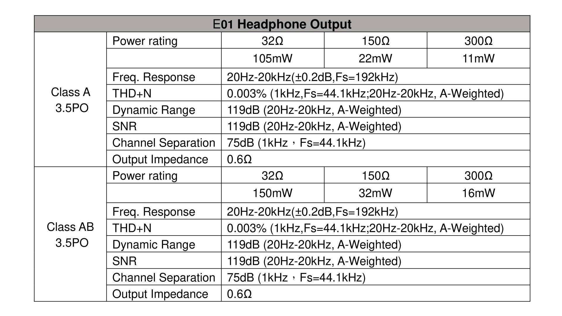 E01 Spec Phone FHD.jpg