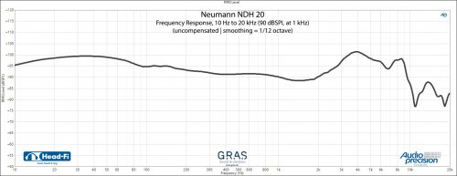 Neumann-NDH20---FR.jpg