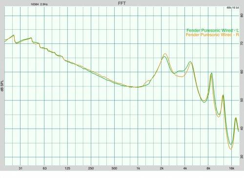 Fender Puresonic Wired LR.JPG