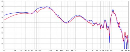 V-Moda Crossfade M-100 FR (DIY-Audio-Heaven).JPG