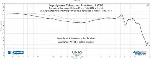 beyerdynamic-Xelento-and-AstellKern-AKT8iE_FR.jpg