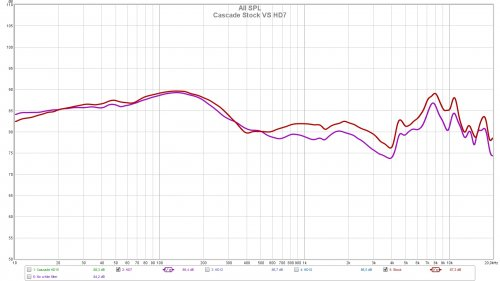 Cascade Stock VS HD7.jpg