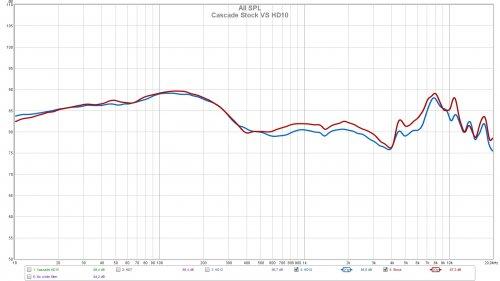 Cascade Stock VS HD10.jpg
