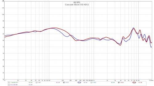 Cascade Stock VS HD12.jpg