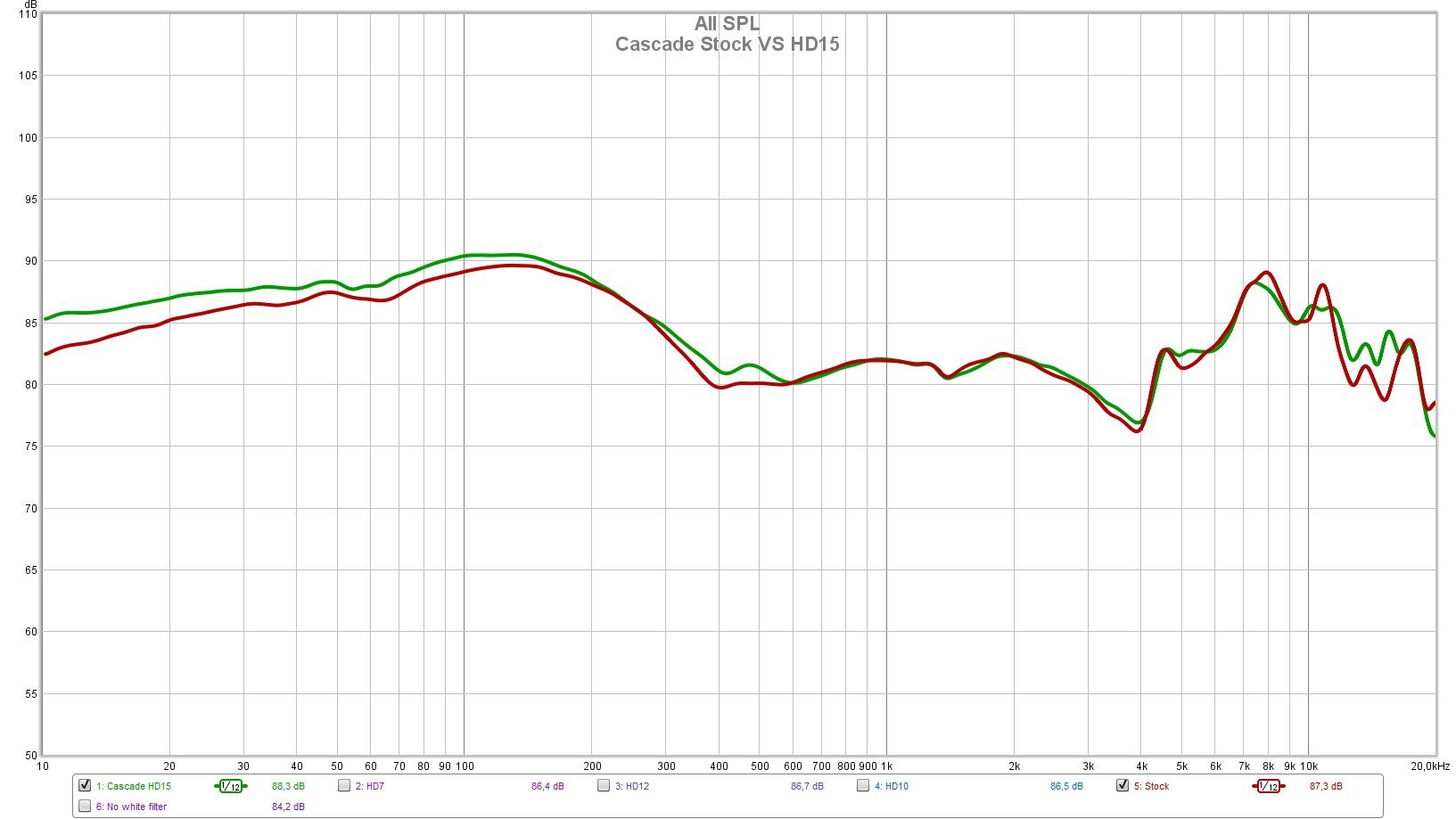 Cascade Stock VS HD15.jpg