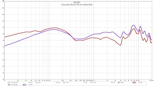 Cascade Stock VS no white filter.jpg