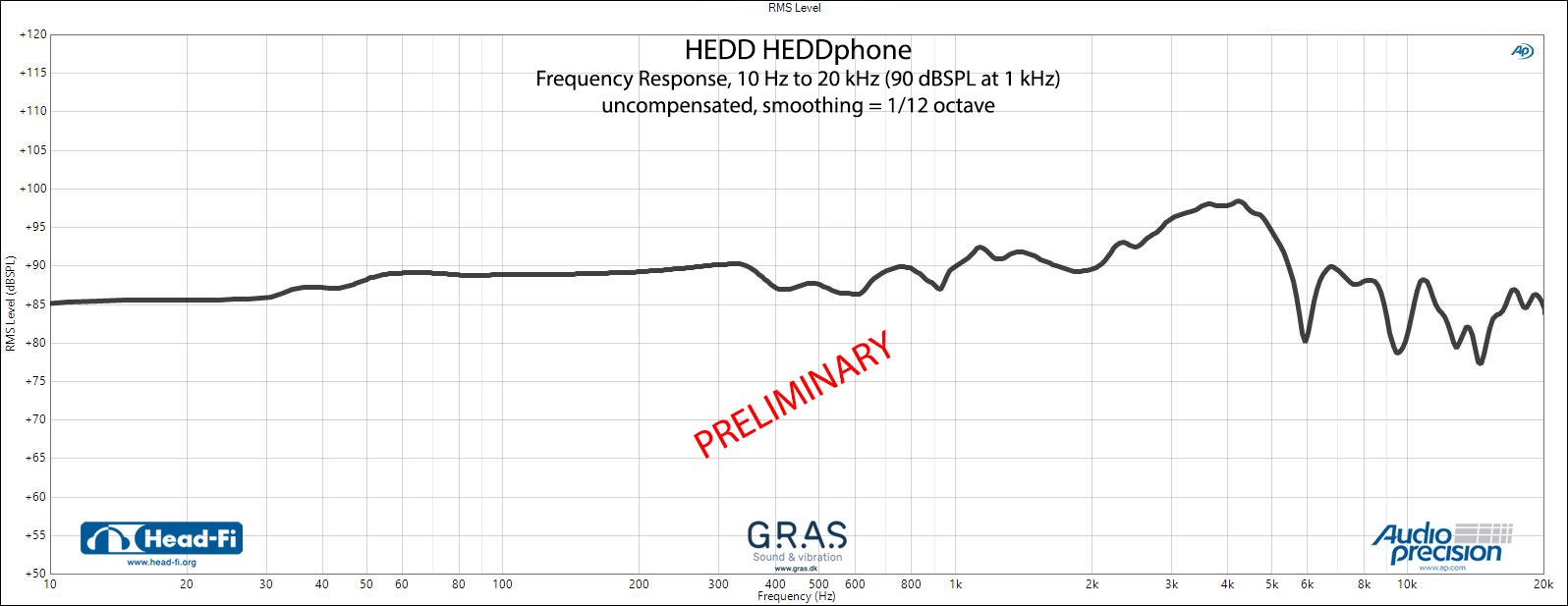HEDD_HEDDphone_Measurements_Frequency_Response_PRELIMINARY.jpg