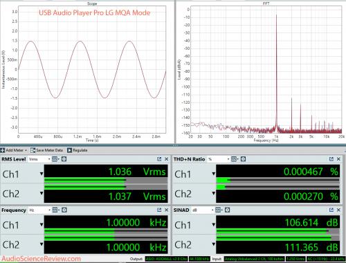 LG G7 ThinQ USB Audio Player Pro Dashboard Audio Measurement.png