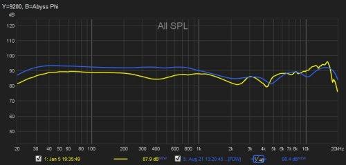 9200 vs AbysPhi.jpg
