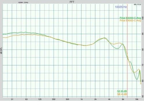 final-E5000-Vs-E4000.jpg