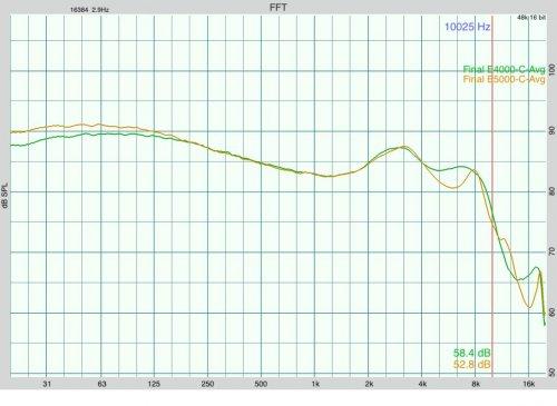 final-E4000-Vs-E5000.jpg