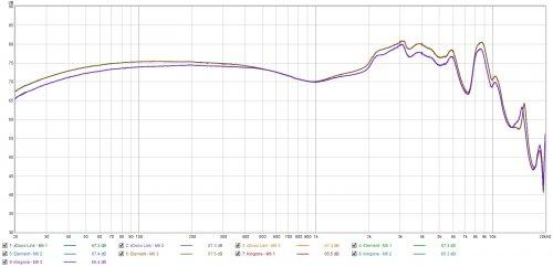 Nicehck M6 (Brass filter) - JDS Labs The Element vs xDuoo Link vs Kingone.jpg