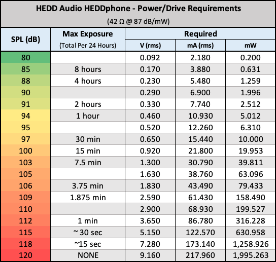 HEDDphone - Power Requirements.png
