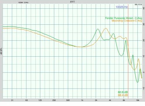 Puresonic Vs Crescent.JPG