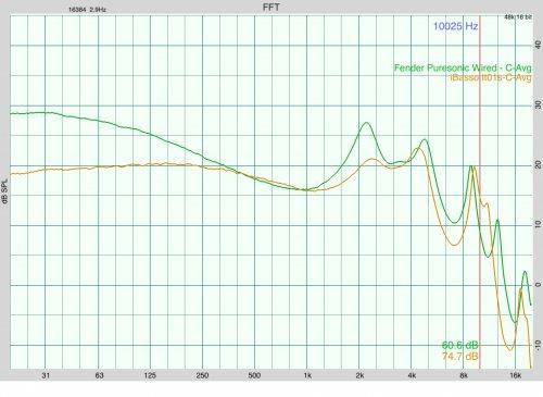 Puresonic Vs IT01s.JPG