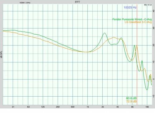 Puresonic Vs LG Quadbeat 3.JPG