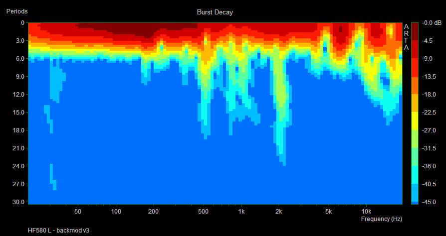 HF580 backmod v3 burst.png
