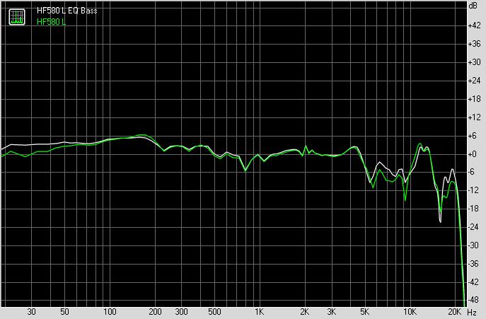 HF580 EQ bass.png