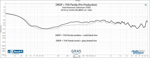 DROP+THX-Panda-THD---WIRELESS-and-WIRED.jpg