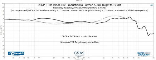 DROP+THX-Panda-FR-with-Harman-AE-OE_normalized_1kHz.jpg