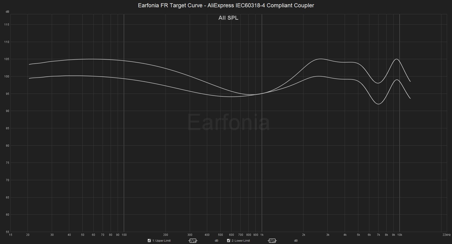 Earfonia FR Target 2019.png