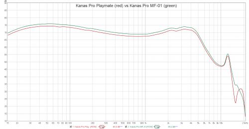 Kanas Pro Playmate vs Kanas Pro MF-01.png