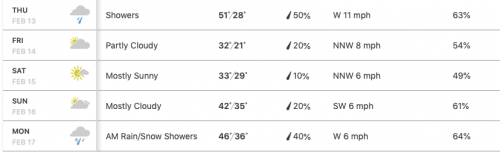 NYC WX.png