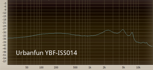 Urbanfun YBF-ISS014.png