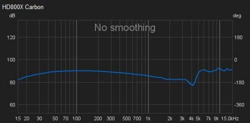 HD800X Carbon.jpg