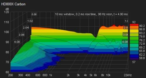 HD800X Carbon CSD.jpg