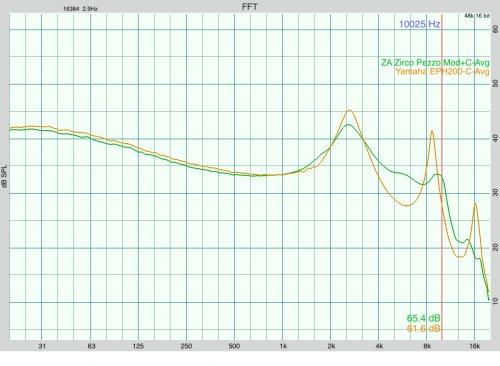 Pezzo mod + Vs EPH200.JPG