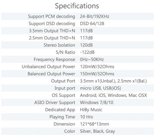 Tempotec Sonata iDSD Plus Specs.png