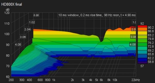 March1 HD800X Final CSD.jpg