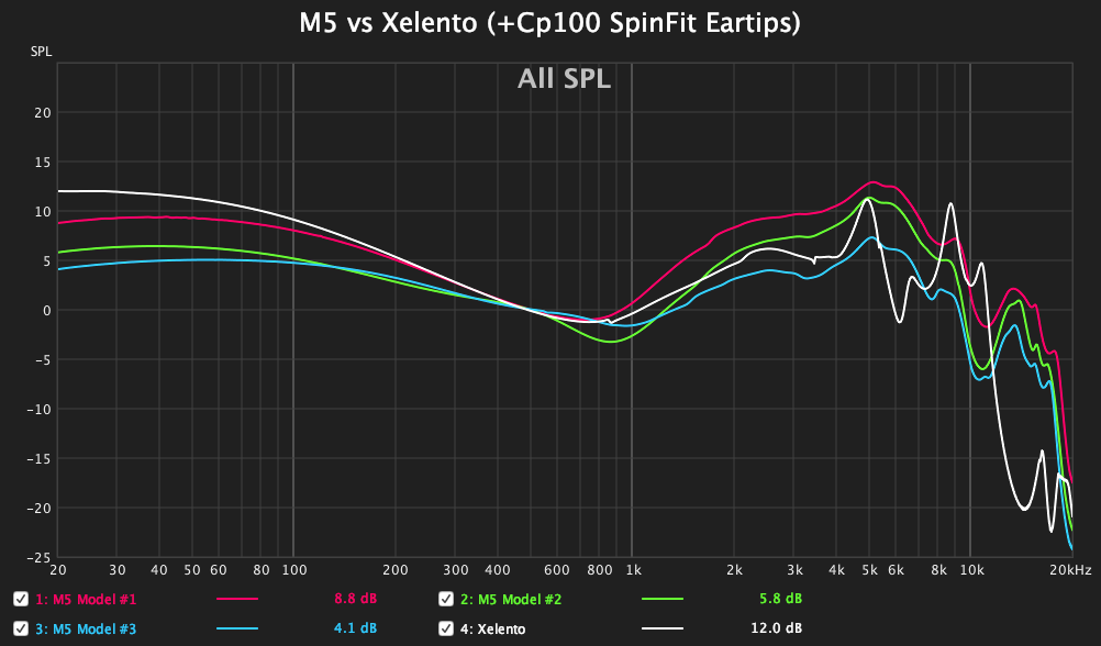 M5_vs_Xelento.png